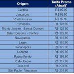 Passagem aérea por R$ 69,90