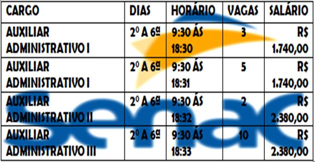SENAC DIVULGA EDITAL 2018 COM INSCRIÇÕES ABERTAS PARA NIVEL MÉDIO E SUPERIOR COM SALÁRIOS ATÉ R$ 2.380,00