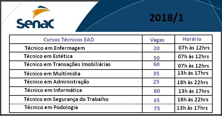 Cursos Técnicos 100% Gratuito 2018/01- Senac e Pronatec Inscreva-se aqui!