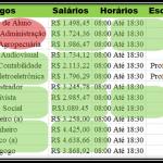 Instituto Federal Abre Edital Para 2018/2019 com inscrições para nível médio, técnico e superior! Salários Até R$4.638,66! Com e sem Experiência