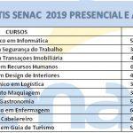 Senac Abre Inscrições Para Cursos Profissionalizante Grátis Presencial e a Distância.