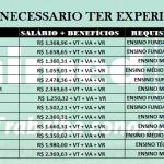 Unimed Contrata: Salário até R$5.350,02 + Benefícios: VT+VR+VA. para os níveis: Fundamental, Médio, Técnico e Superior.