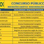 CORREIOS abre Concurso público 2019 para Nível Fundamental, Médio Técnico e superior.