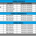 ABERTAS INSCRIÇÕES: Concurso Detran 2019 com remuneração inicial varia de R$ 1.863,00 a R$ 10.657,50.